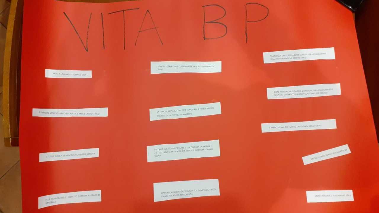 Scout BP Day 2020 Clarissa Letizia fa la sua promessa da coccinella IMG-20210228-WA0019